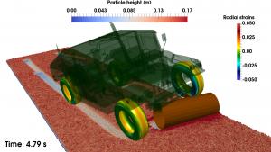 Screenshot of the COSIM simulation